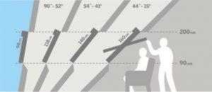 Tetőtéri ablak méretválasztás